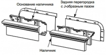 Декоративные фасадные элементы Mid-America в Набережных Челнах Ставни, пилястры и наличники